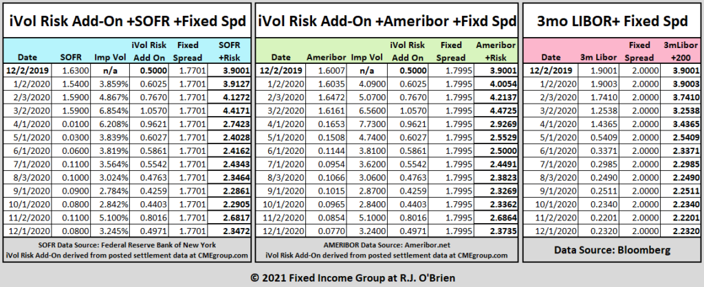 iVol RIsk Add on 1