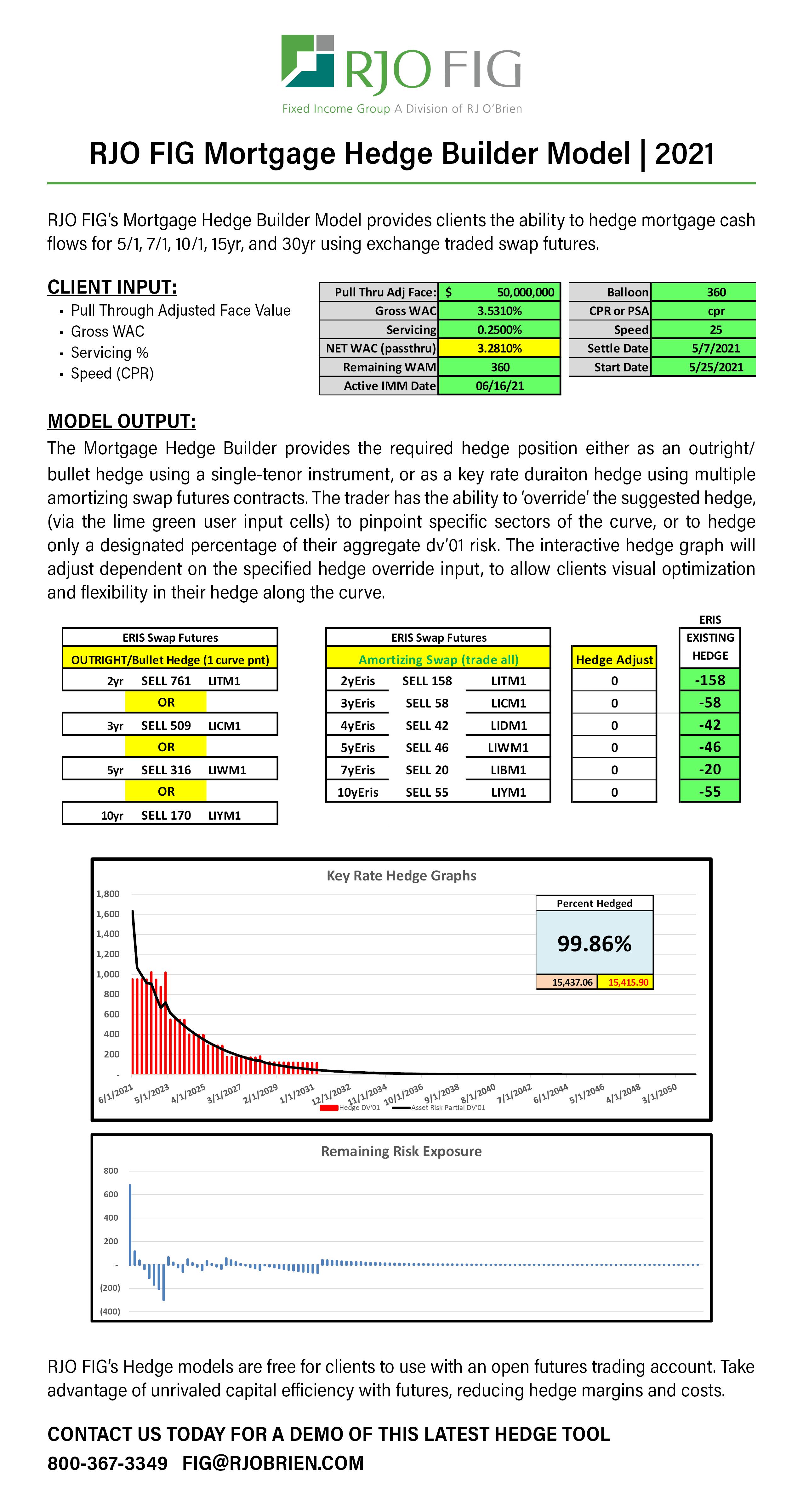HedgeBuilder Graphic